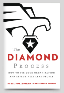 the-diamond-process