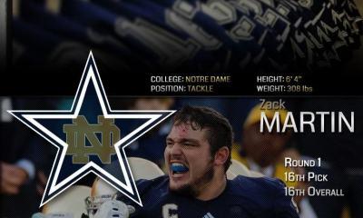 Draft Draft Blog - Scout Report: Zack Martin