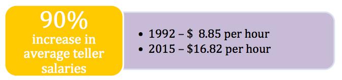 average-teller-salaries