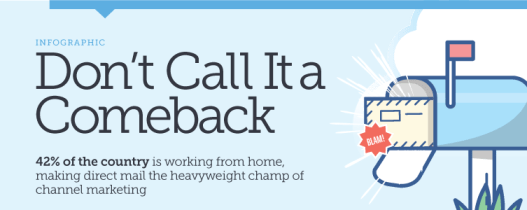 42% of the country is working from home, making direct mail the heavyweight champ of channel marketing