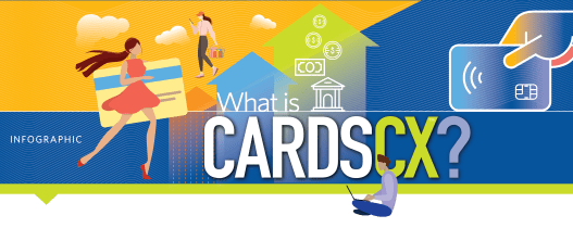 What is CardsCX™?  Custom cards deliver 21% more transactions on average