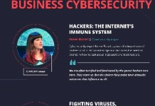 Thumbnail image for infographic on 12 TED talks on business cybersecurity