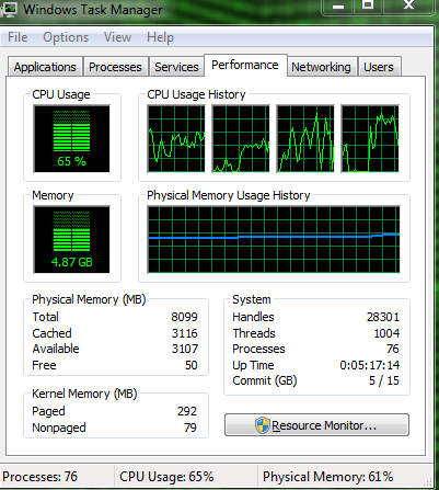 performance after refersh the desktop