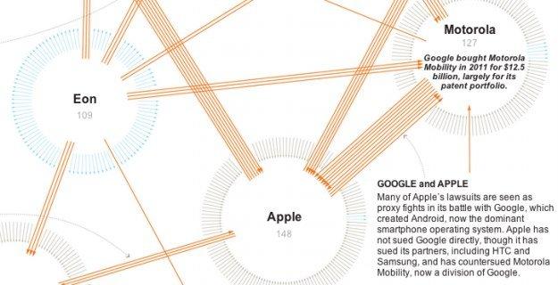 patent wars google apple motorola htc samsung