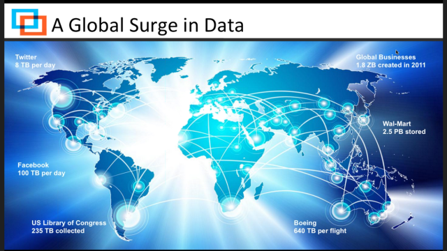 "From the webinar ""How to Walk The Path from BI to Data Science: An interview with Michael Driscoll, data scientist and CEO of Metamarkets"" - A global surge in Data // A nice slide about Big Data"