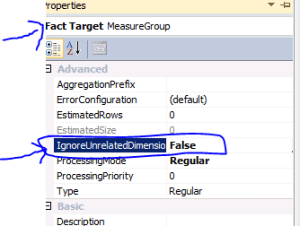 SSAS Ignore Unrelated Dimension Property