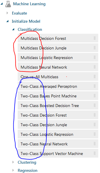 Azure Machine Learning classifiers list
