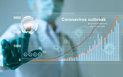 Business in a post-pandemic environment