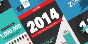 BookBub By the Numbers in 2014