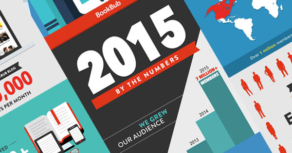 BookBub By The Numbers in 2015
