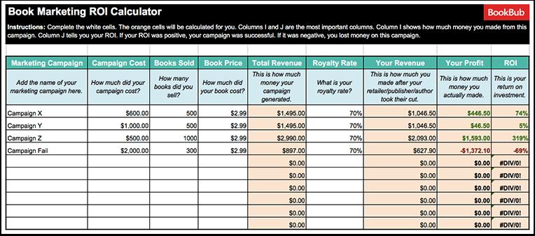 Book Marketing ROI Calculator