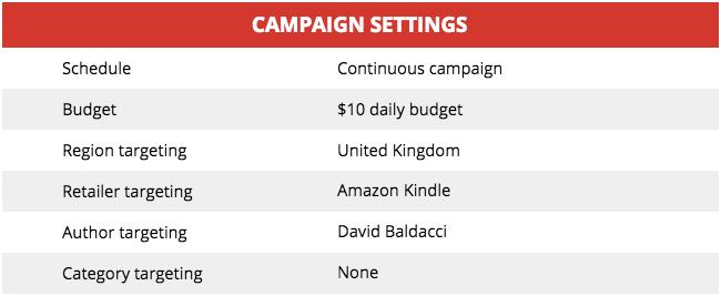 Mark Dawson Campaign Settings for Ad #2