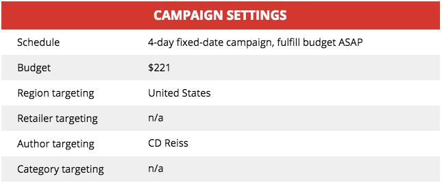 Ad #1 Campaign Settings