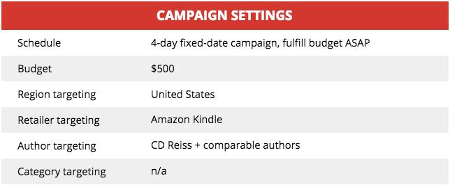Ad #2 Campaign Settings