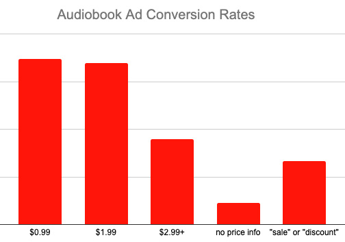 Ad Pricing 4