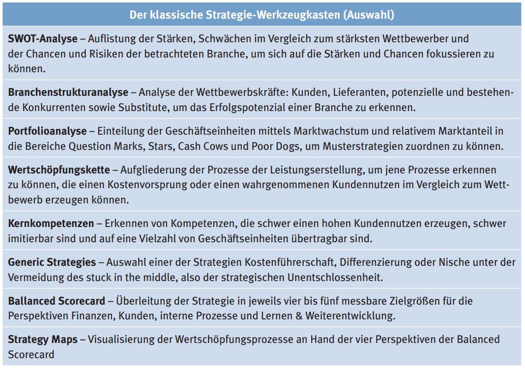 Abb 1: Bekannte Instrumente des strategischen Managements.