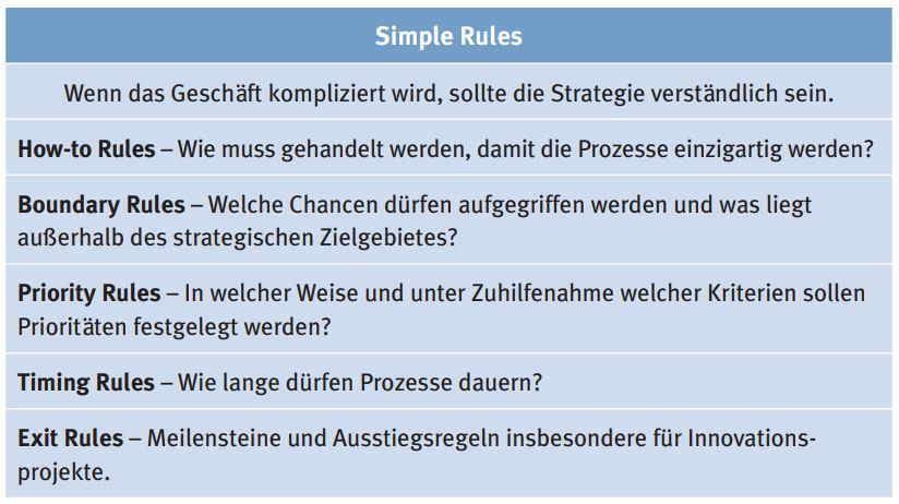 Abb 2: Erscheinungsformen von simple rules.