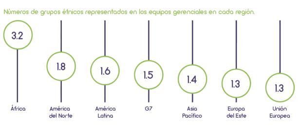 stats diversidad-04