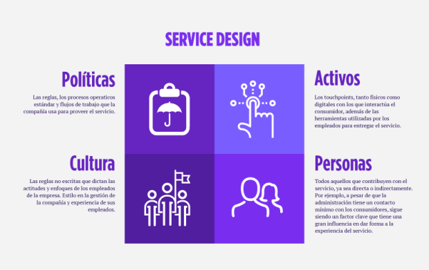 Imagen 001 Service Design