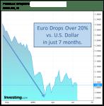 Euro Drop