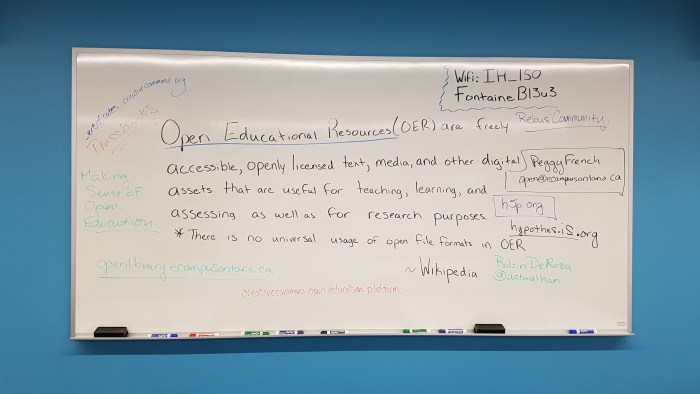 Notes on the whiteboard