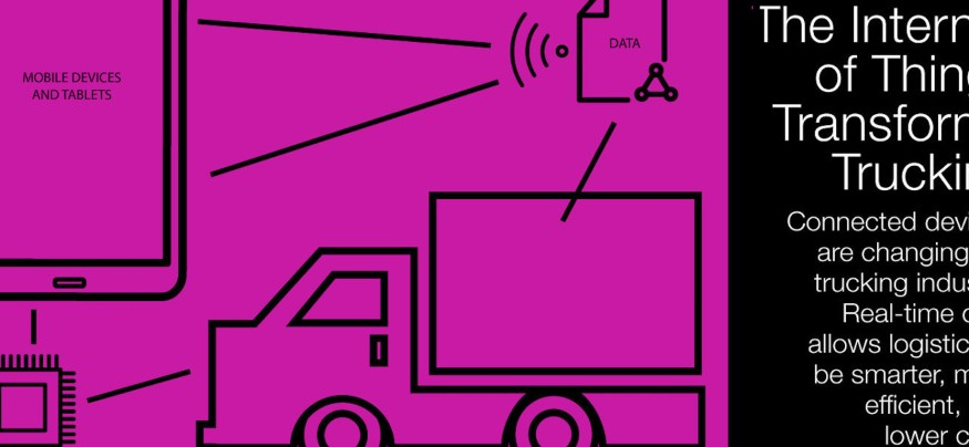 IoT logistics are improving communication and efficiency in the trucking industry.