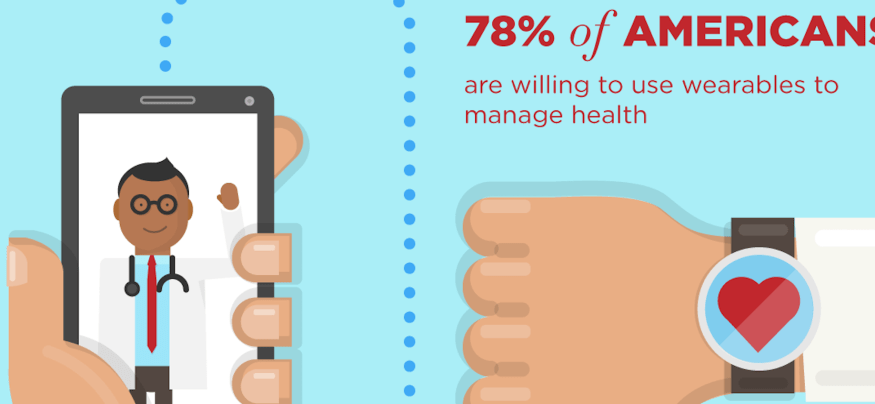 Physicians can empower their patients by using mobile healthcare apps as part of their care plans.