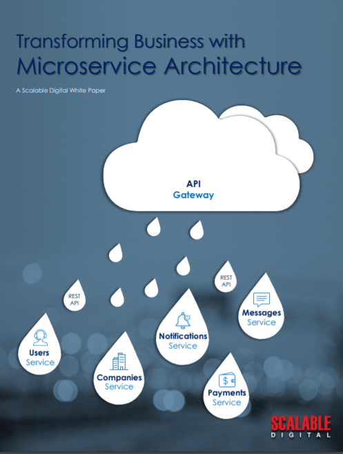 Transforming Business with Microservice Architecture
