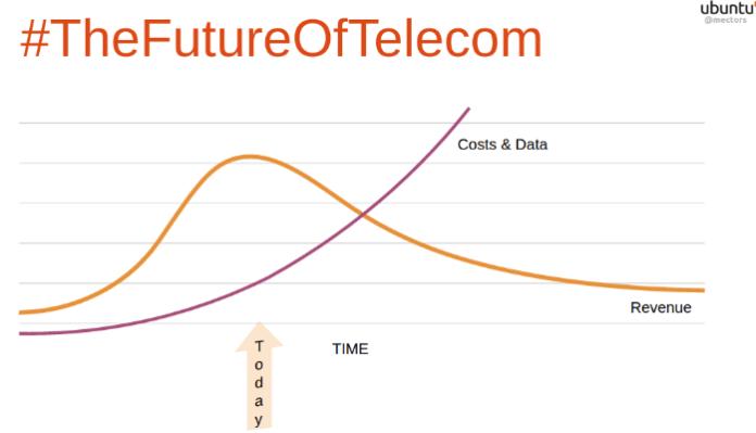 telenor myanmar internet plans