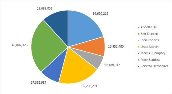 pie-chart-example