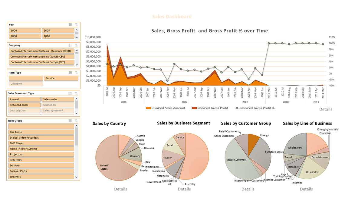 Ax004 Enterprise Sales Dashboard V1.9