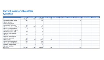 Gp001 Enterprise Current Inventory Qty V3.0