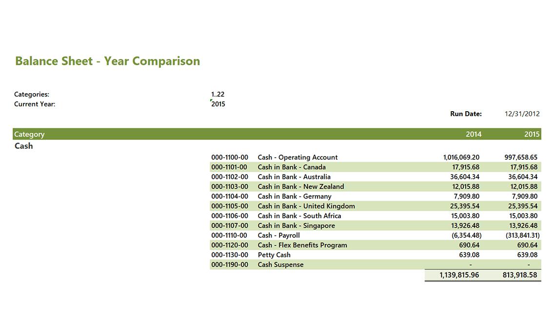 Gp021 Professional Gl Balance Sheet Year Comparison
