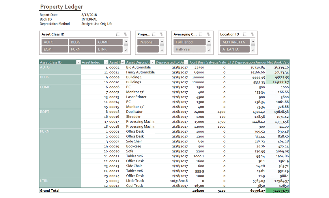 Gp035 Fixed Assets Property Ledger