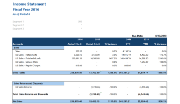 Gp054 Gl Income Statement
