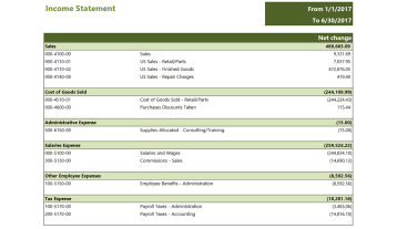 Gp061 Gl Simple Income Statement