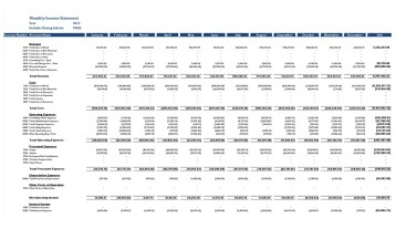 Nav016 Gl Monthly Income Statement