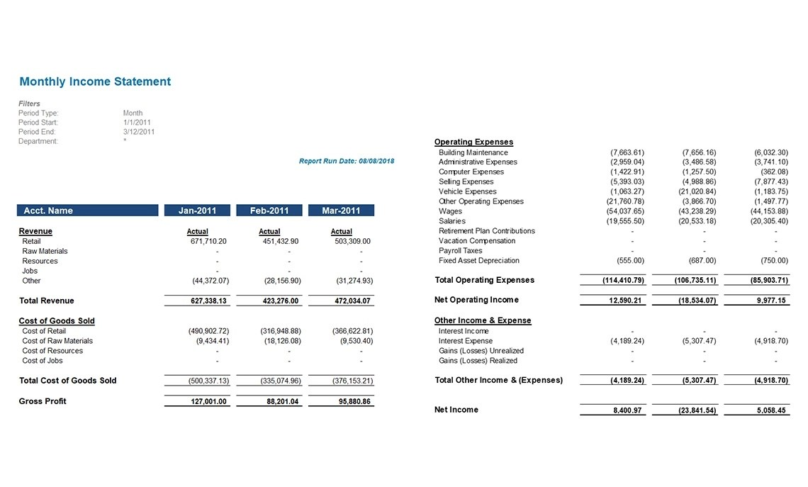 Nav043 Professional Income Statement By Period