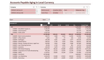Nav050 Enterprise Accounts Payable Aging V4.0