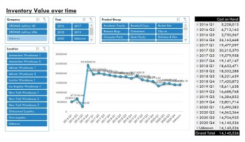 Nav063 Enterprise Inventory Value Over Time V4.0