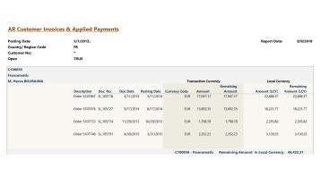 Nav079 Professional Customer Invoices And Applied Payments