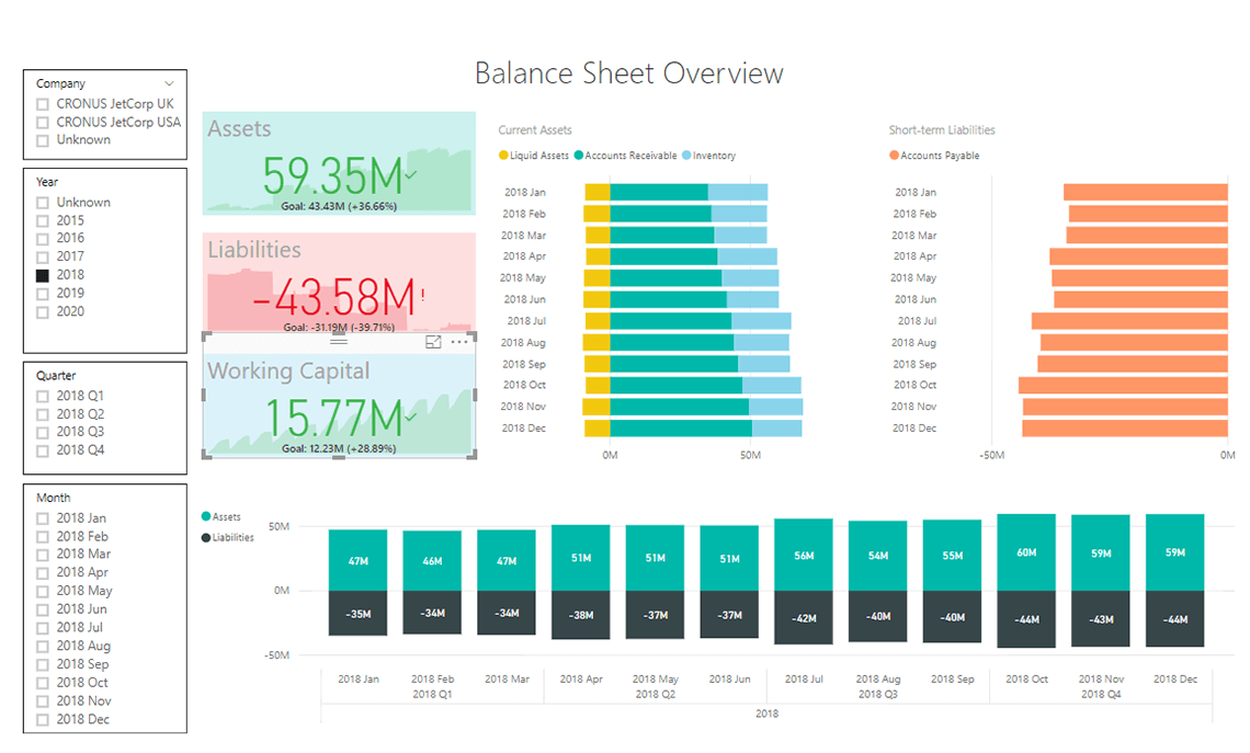 Navpbi11 Finance Balance Sheet Live