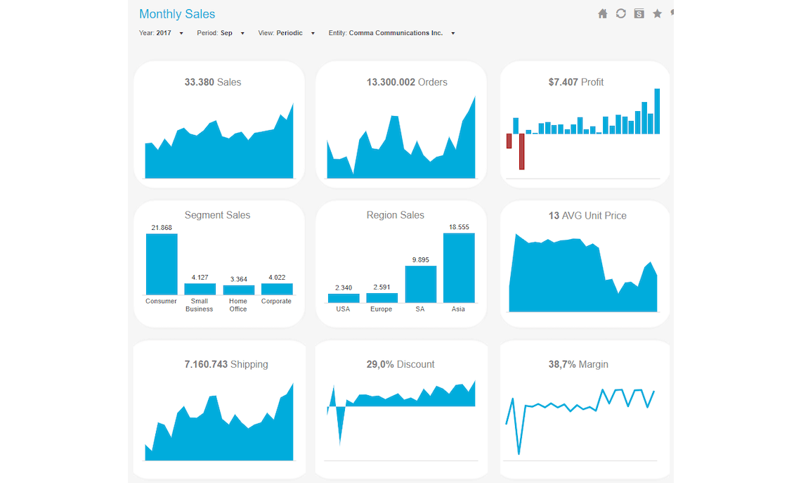 Monthly Sales Dashboard Example Dashboard