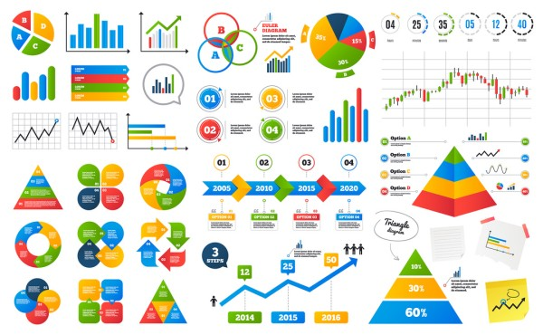 6 Types Of Advanced Excel Charts And How To Use Them Insightsoftware
