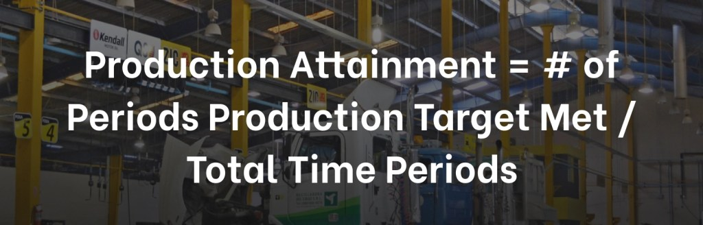Manufacturing KPI Product Attainment