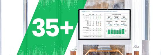 Top 35+ Finance Kpis And Metric Examples For 2020 Reporting