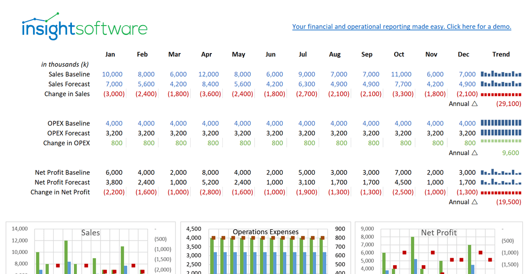 06 2020 Is Sample Report Economic Downturn Kpi Dashboard Web