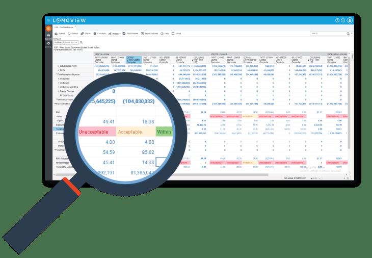 10 2020 Tp Screenshot Profitability Analysis