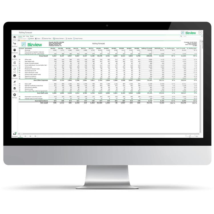 Business Budgeting Software