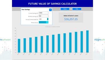 Future Value Of Savings